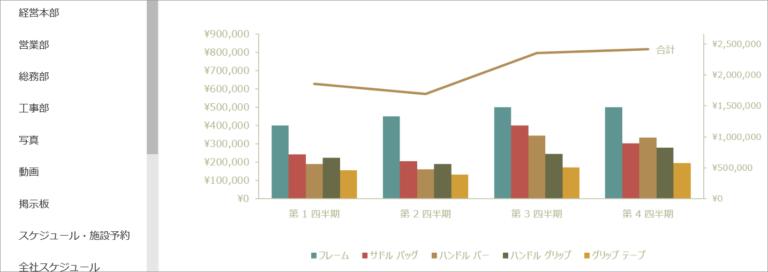 Excelのグラフを埋め込んだ状態(デモ画面)