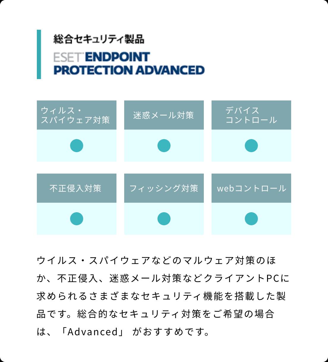 総合セキュリティ製品