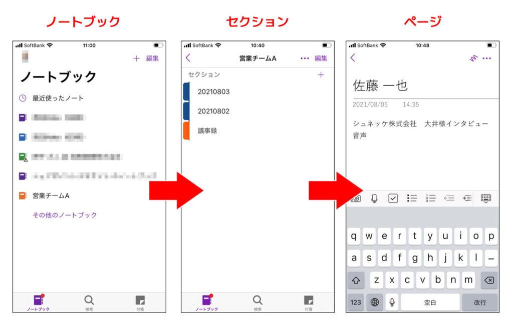 OneNoteアプリの画面(iPhone版)